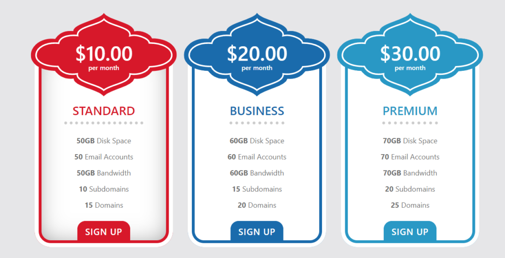 Creative pricing table Bootstrap 5 snippets