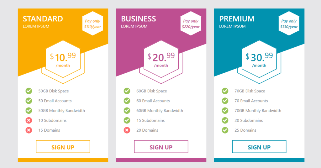 Responsive bootstrap 5 pricing table snippet