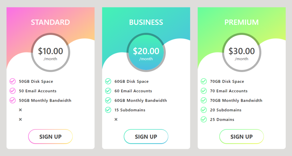 Bootstrap 5 responsive pricing table Example