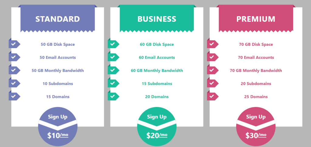 Pricing table Bootstrap snippets