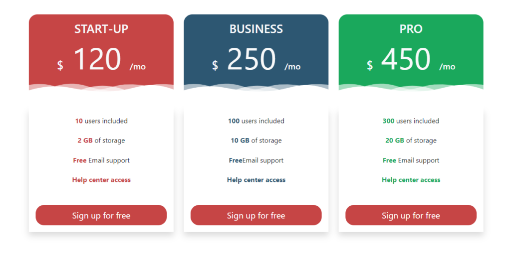 Bootstrap 5 Creative pricing table snippets